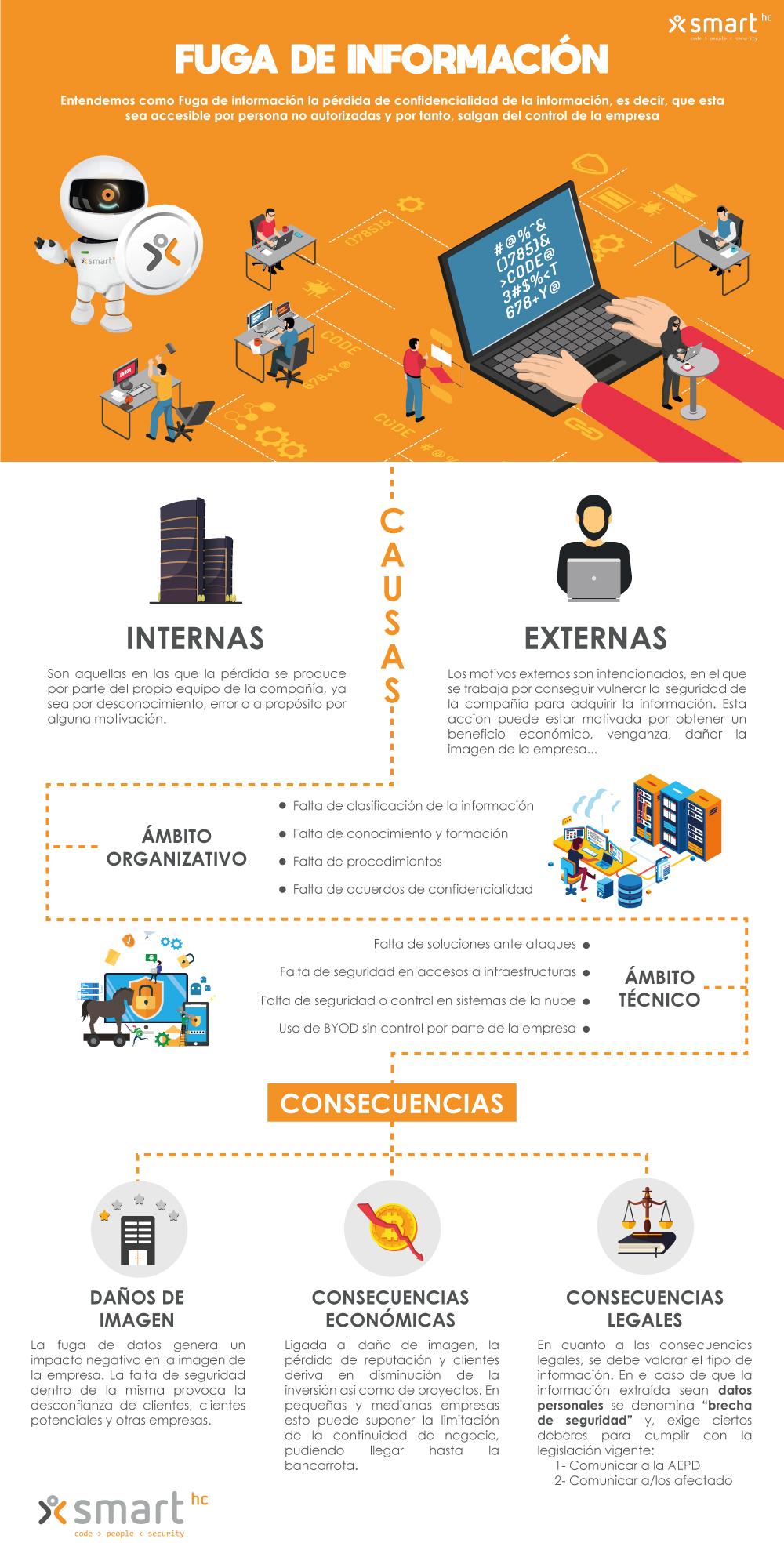 SHC_Fuga_de_informacion
