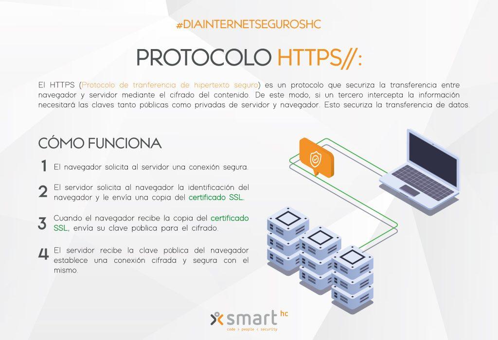 SHC_Protocolo_HTTPS