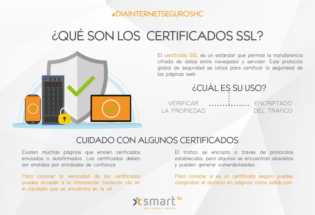 SHC_Certificados_SSL