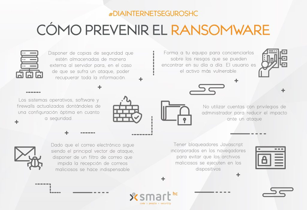 SHC_Ransomware