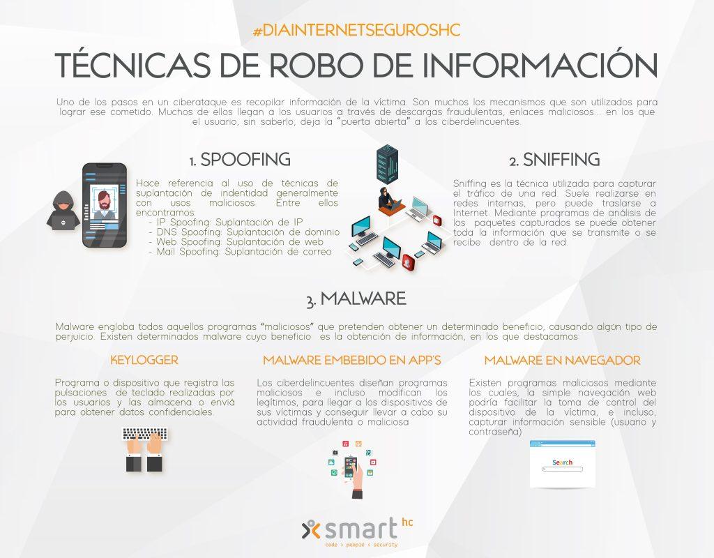 SHC_Robo-de-información